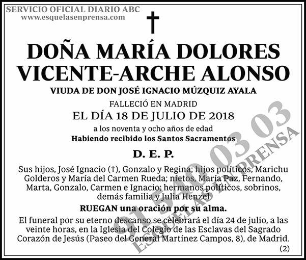 María Dolores Vicente-Arche Alonso